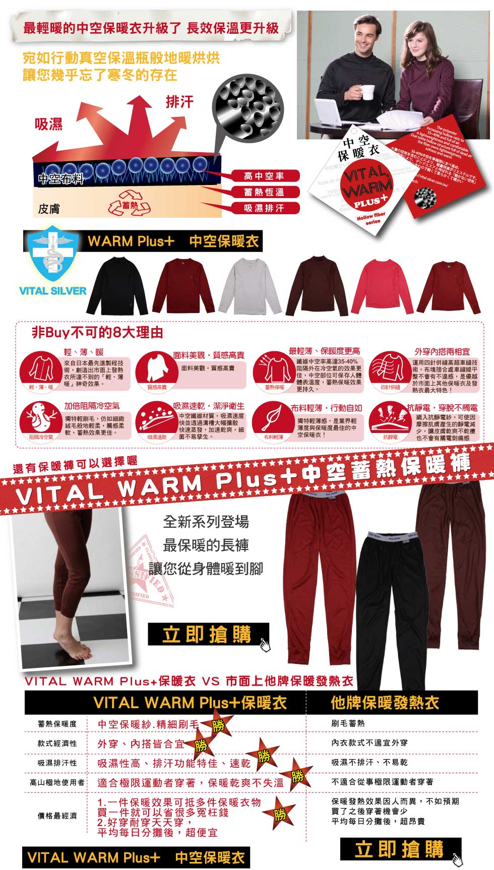 最輕暖的中空保暖衣升級了 長效保溫更升級                                                                                                           宛如行動真空保溫瓶般地暖烘烘  讓您幾乎忘了寒冬的存在             VITAL WARM Plus+中空保暖衣    保暖機制大公開             還有保暖褲可以選擇喔             VITAL WARM Plus+中空蓄熱保暖褲                                                                                                        全新系列登場             最保暖的長褲、讓您從身體暖到腳             非Buy不可的8大理由             輕、薄、暖‧VITAL WARM最暖:來自日本最先進製程技術,創造出市面上發熱衣所達不到的『輕、薄、暖』神奇效果。             高中空率‧VITAL WARM最輕薄、保暖度更高:纖維中空率高達35-40%,阻隔外在冷空氣的效果更佳,中空部位可保存人體體表溫度,蓄熱保暖效果更持久。             輕刷棉感‧加倍阻隔冷空氣:             獨特輕刷毛,仿如細緻絨毛般地輕柔,觸感柔軟,蓄熱效果更佳。             布料輕薄‧行動自如:獨特輕薄感,是業界輕薄度與保暖度最佳的中空保暖衣!             面料美觀‧質感高貴:面料美觀平挺,抗磨不起毛球。             四針併縫‧外穿內搭兩相宜:運用四針併縫高超車縫技術,布塊接合處車縫線平整不會有不適感,是優越於市面上其他保暖衣及發熱衣最大特色!             吸濕速乾‧潔淨衛生:中空纖維材質,吸濕速度快並透過溝槽大幅擴散,快速蒸發,加速乾爽,細菌不易孳生。             抗靜電‧穿脫不觸電:織入抗靜電紗,可使因摩擦肌膚產生的靜電減少,讓皮膚乾爽不乾癢也不會有觸電刺痛感